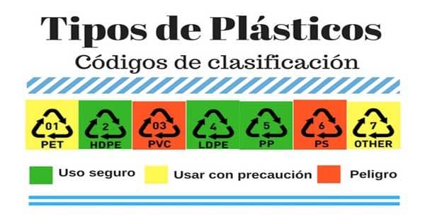 Tipos-de-Plastico