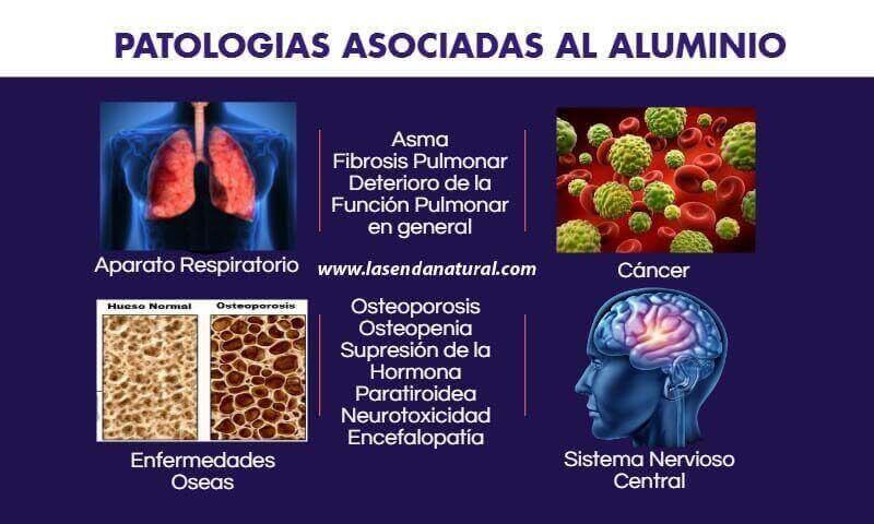 patologias-y-aluminio